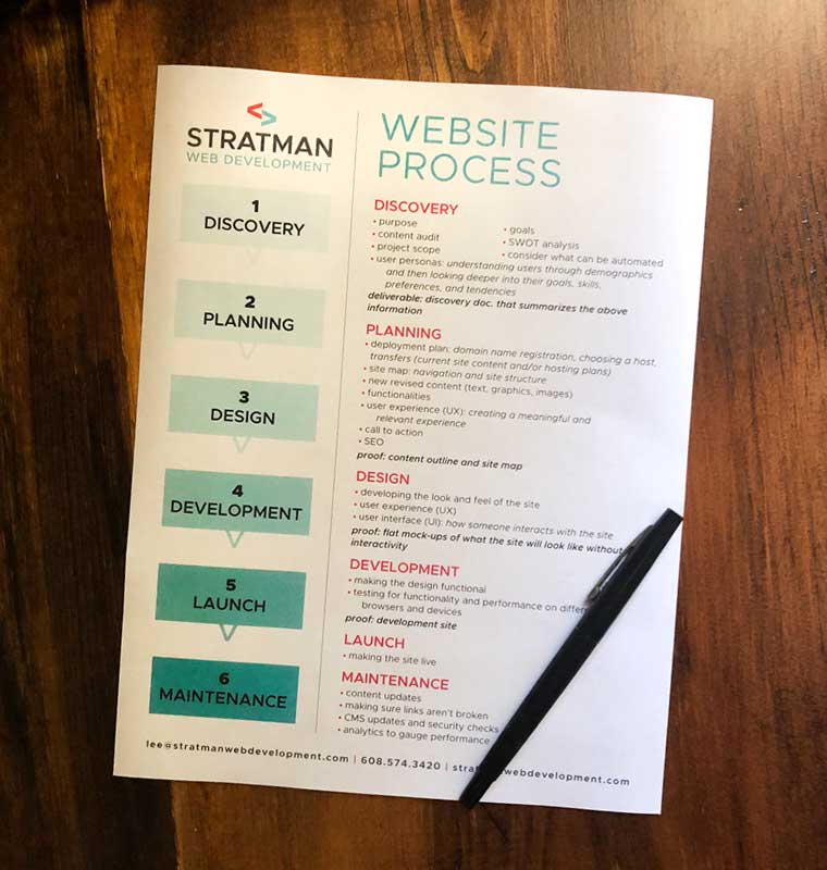 Stratman Web Development website process
